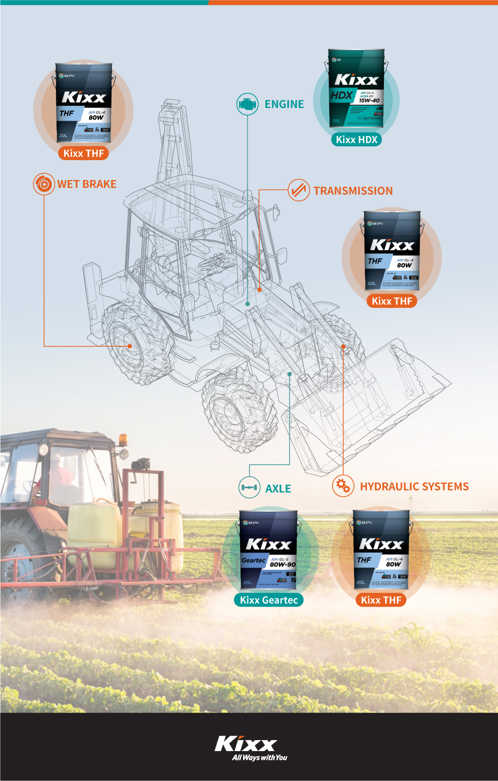 Agricultural Lubricant